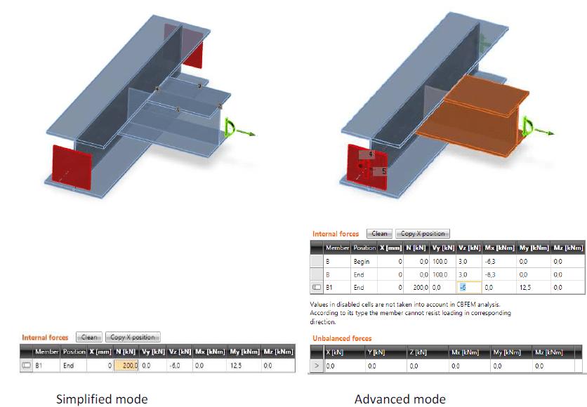 load inputs