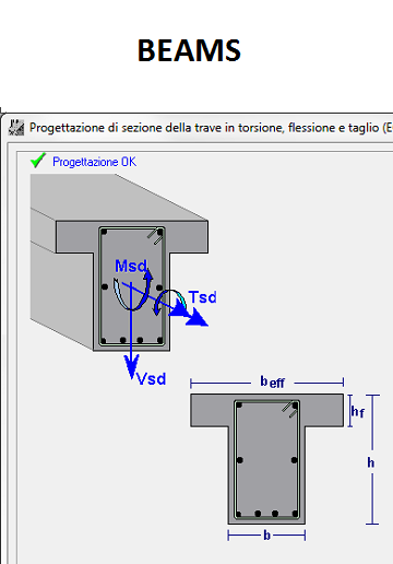 REINFORCED CONCRETE BEAM CALCULATION