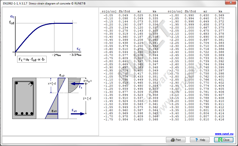 parabolic_stress_strain_diagram_for_concrete_under_compression