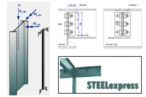 Calculation of STEEL elements