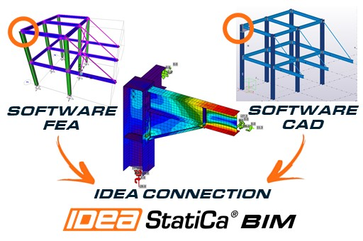 BIM structural software